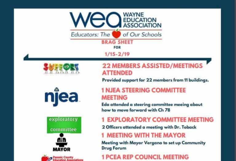 Read more about the article What has the WEA been up to?